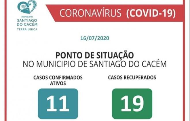 Santiago do Cacém regista quatro novos casos de Covid-19