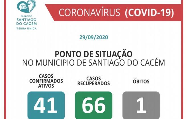 Mais 12 pessoas recuperaram de Covid-19 em Santiago do Cacém