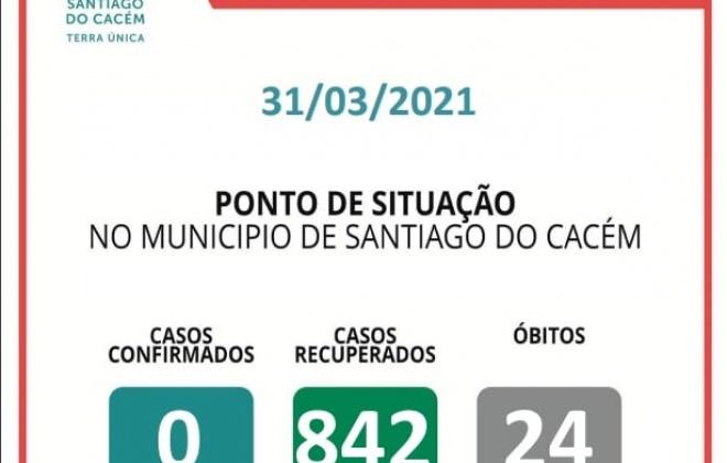 Covid-19: Concelho de Santiago do Cacém atinge patamar de zero infetados