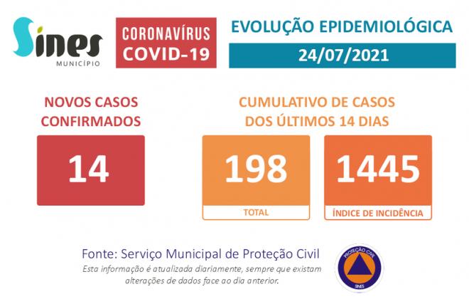 Autoridade de Saúde altera a forma de apresentar dados sobre a Covid-19
